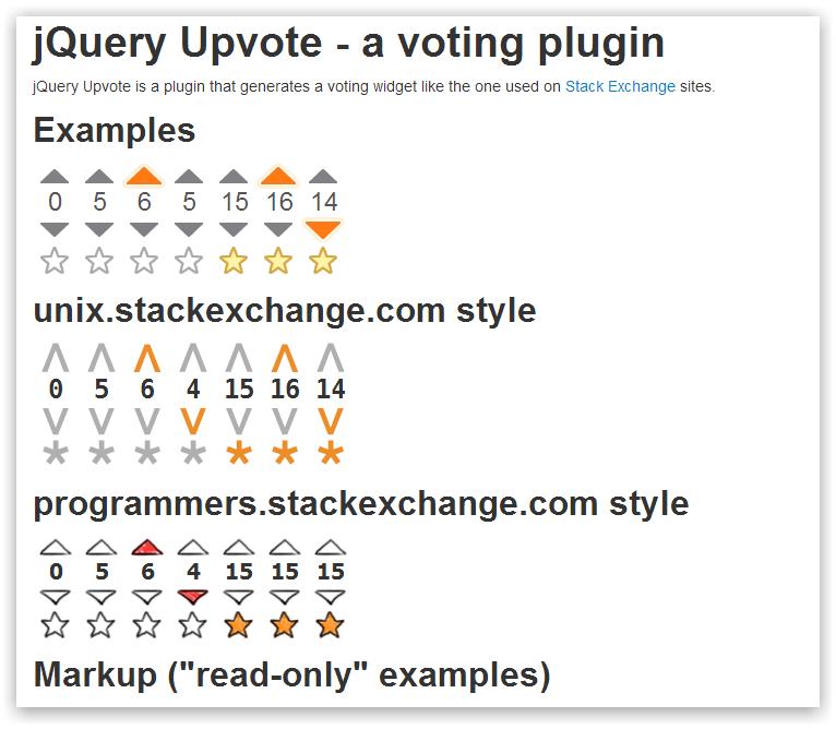 jQuery Upvote — плагин голосований
