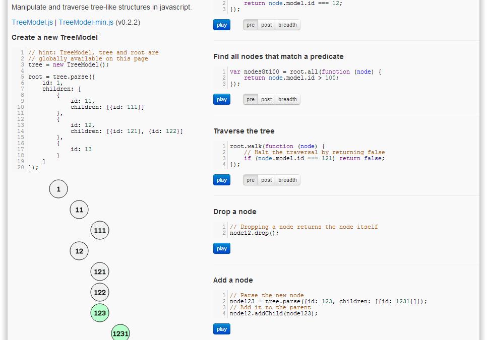 Как администрировать и использовать сниппеты кода