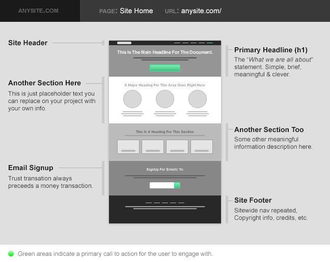 Microframe Template — шаблон PSD-макета для графического дизайна страницы
