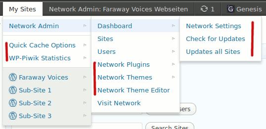 Multisite Toolbar Additions — улучшение панели инструментов для сети сайтов WP