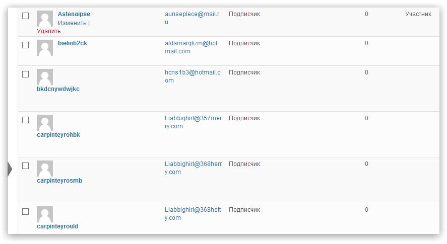 Стопорим регистрацию спамеров на сайте WordPress
