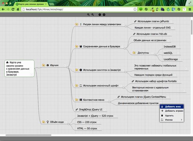 Делаем «mindmap» на Javascript  с локальным хранением в базе данных браузера из песочницы
