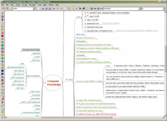 FreeMind — интеллект-карты OpenSource, с руссификацией