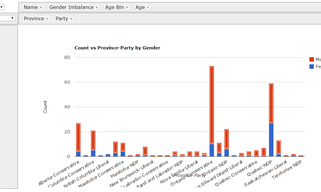 Javascript Pivot Table (aka Pivot Grid, Pivot Chart, Cross-Tab) — сводная таблица и генератор OLAP-представления на базе jQuery