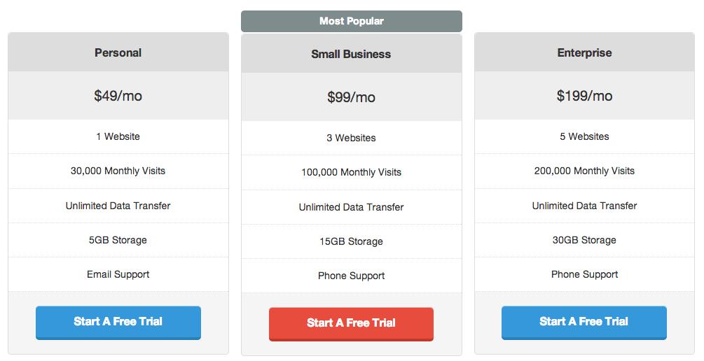 Easy Pricing Tables — отличное расширение, которое позволяет вставлять таблицы цен в посты WordPress
